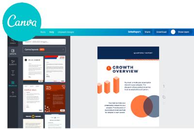 canva.com create presentations