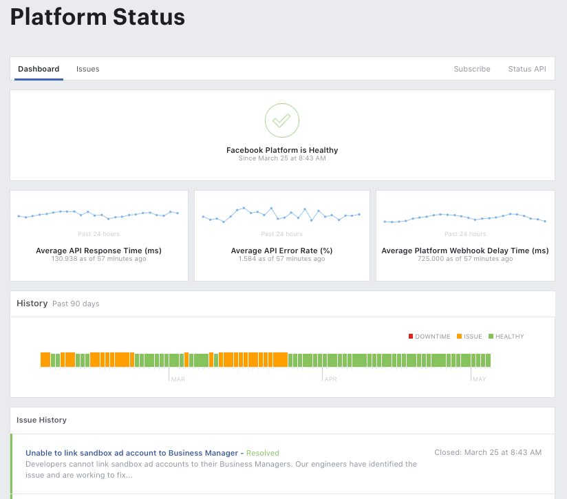 Facebook Developer Platform Status